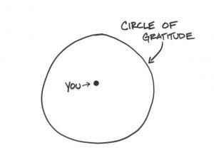 CircleofGratitude